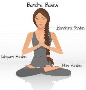 Bandha Basics