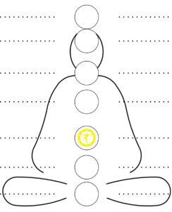 3-solarplexus-chakrafigure